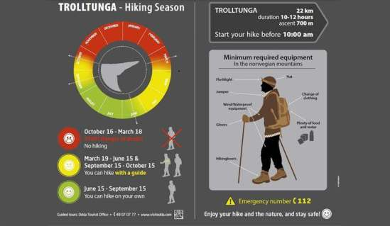 Trolltunga hiking season